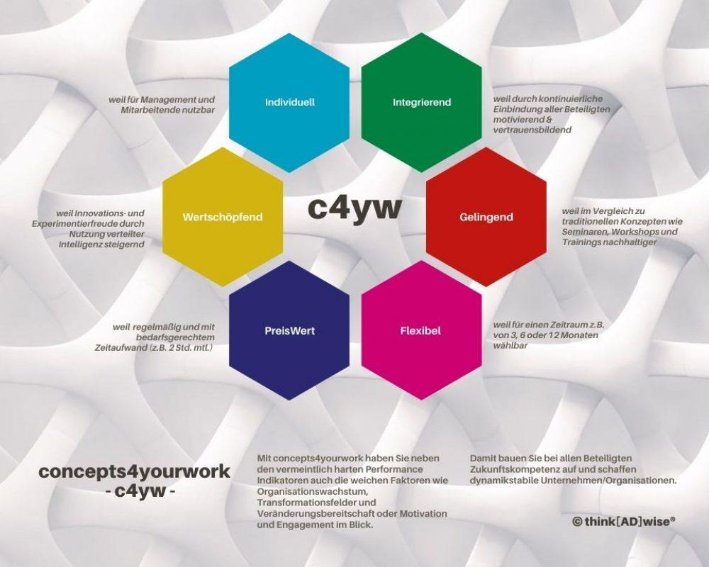concepts4yourwork-1seitig_jpg